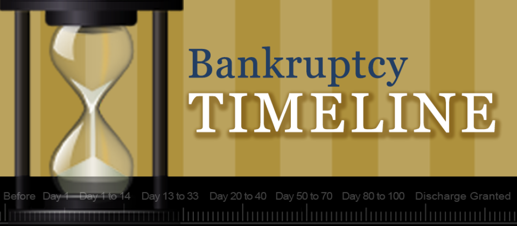 bankruptcy filing requirements